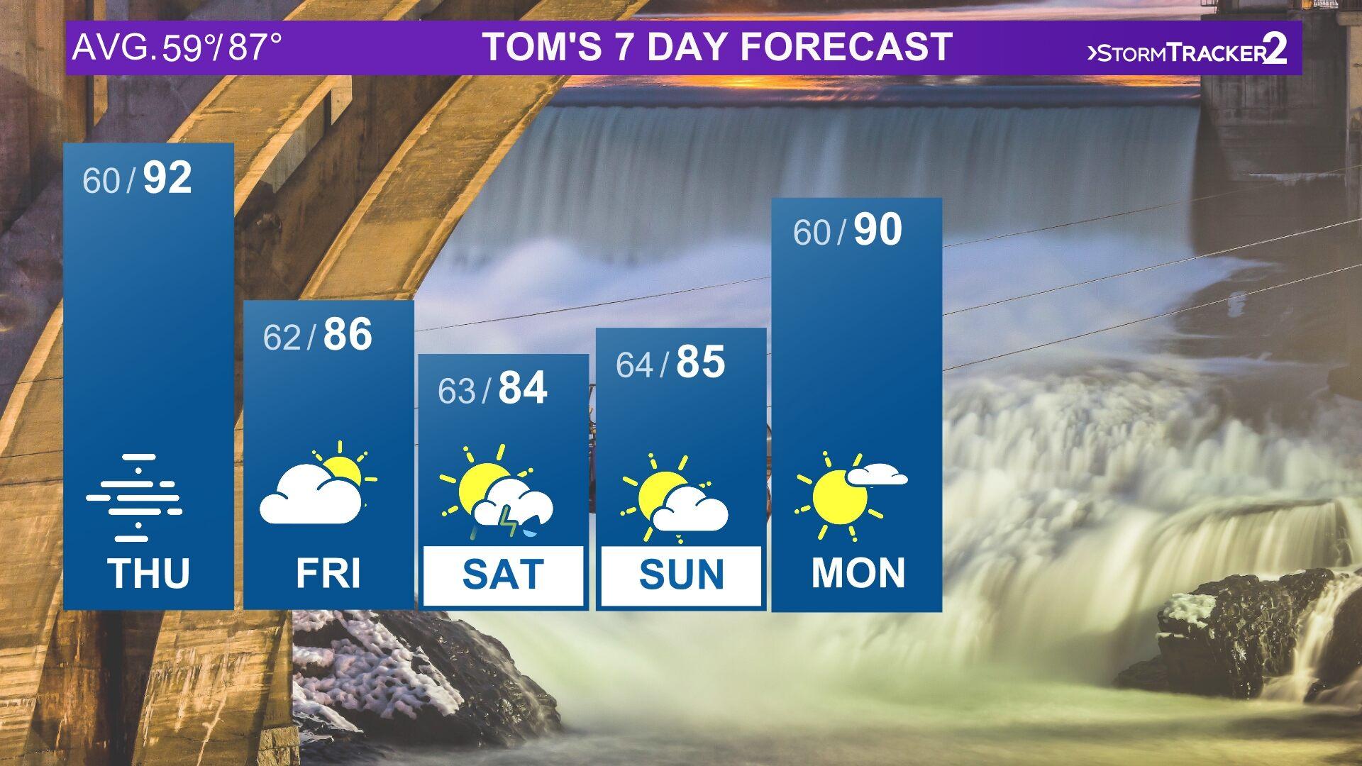 10 Day Forecast On Krem In Spokane
