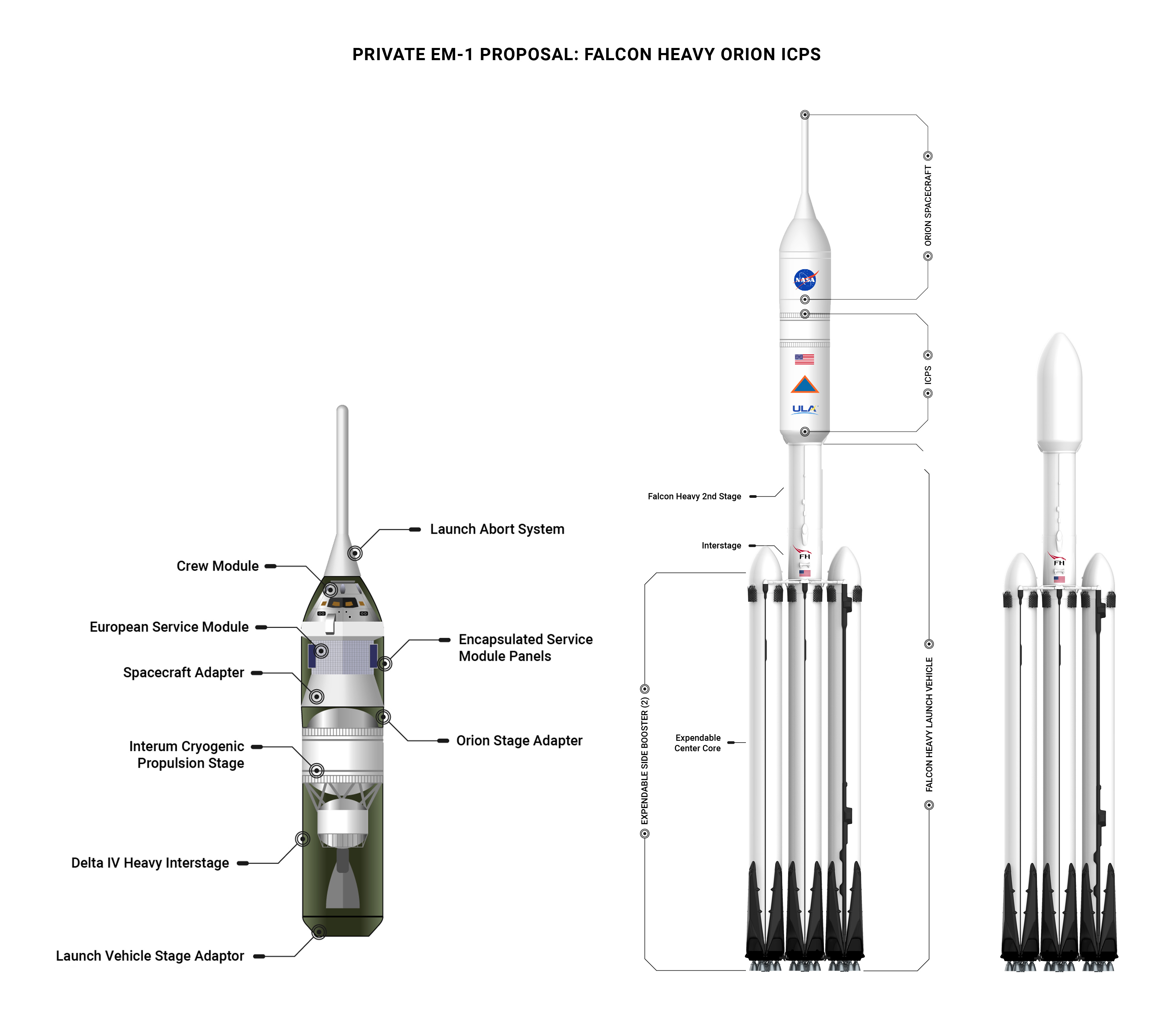 Spacex S Falcon Heavy Could Launch Astronauts To The Moon