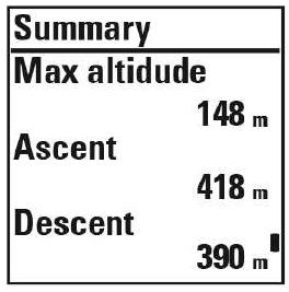 Polar M450 - Summary 12