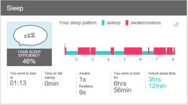 Fitbit Charge Sleep