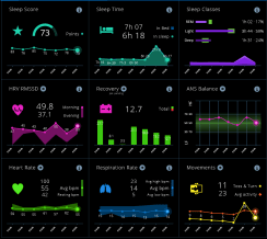 QS EMFIT Sleep Tracking