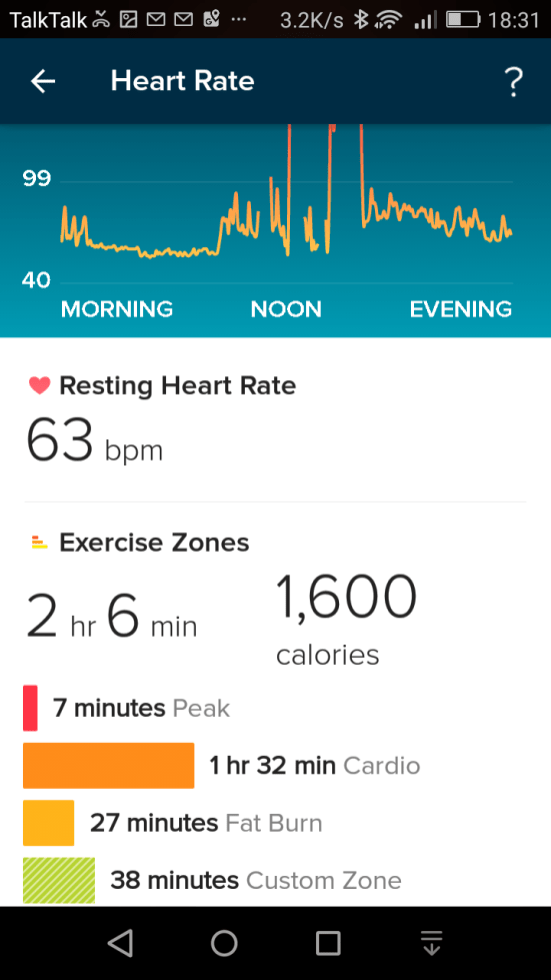 Fitbit app daily-heart-rate-ionic-fitbit