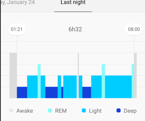 Withings SLEEP 24-25Jan
