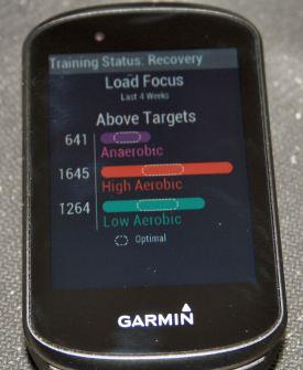 Garmin Edge 530 Review