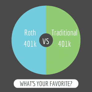 The Pros and Cons of a Roth 401k