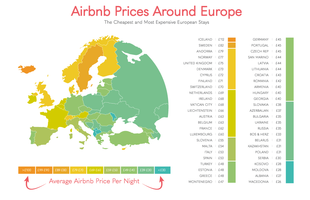 This Map Shows You The Cheapest Airbnb Prices In Europe
