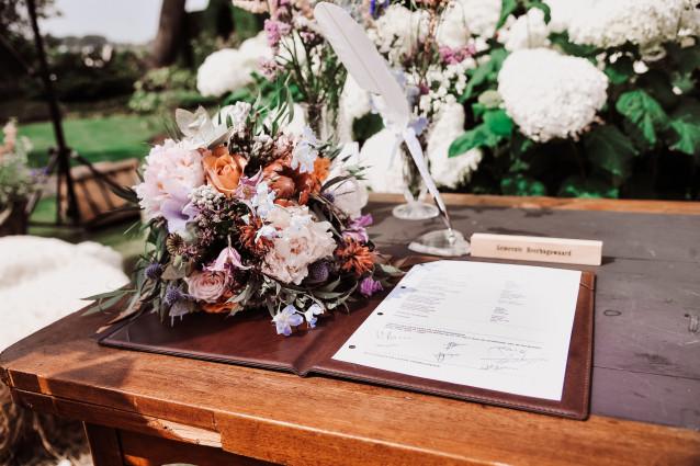 Checkliste Für Die Namensänderung Nach Hochzeit