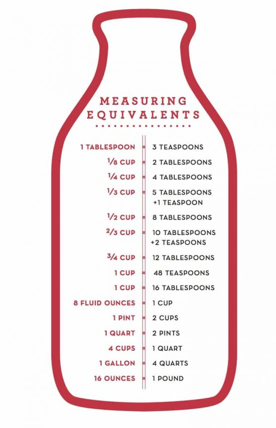 Measurement Equivalents Printable