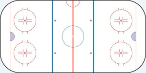 Hockey Rink Diagram