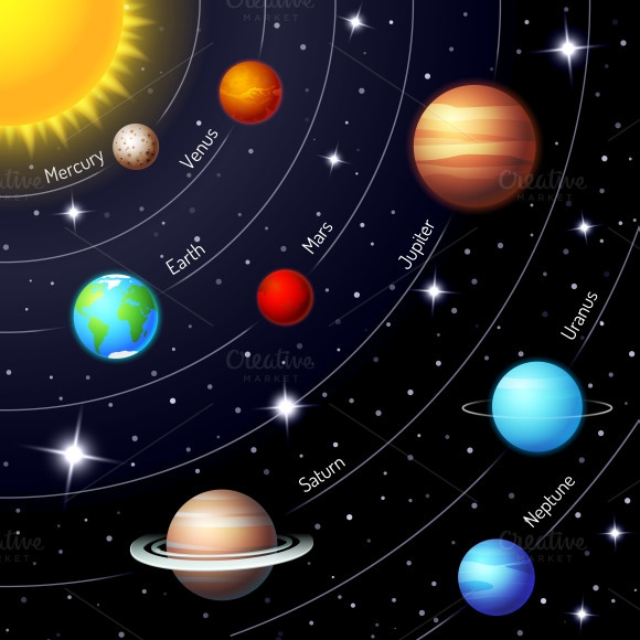The sun is the heart of the solar system, along with bein...