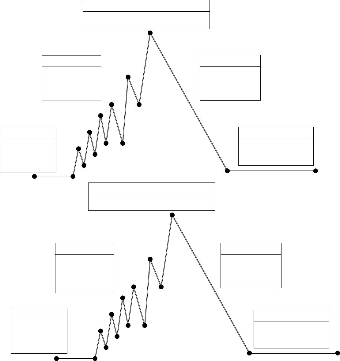Download Plot Diagram For Free