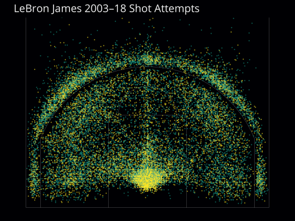 lebron career shot map