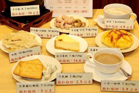 坊間充斥著飽和脂肪酸高的食物,陳珮蓉營養師提醒,每日攝取超過飽和脂肪酸10公克, 恐增加膽固醇和心血管疾病的風險。(圖片提供/千禧之愛健康基金會)