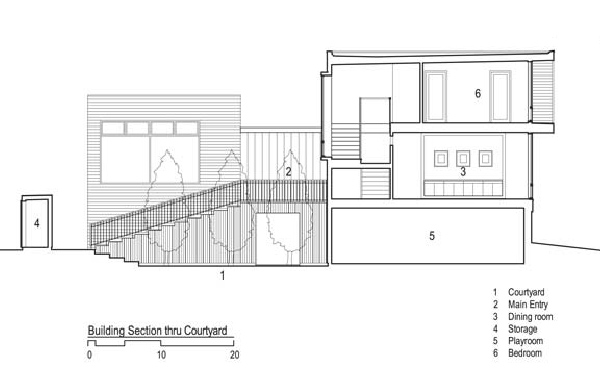 Simple Contemporary Courtyard House Plan That You Want ...?