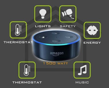 Resultado de imagen de alexa with smart devices
