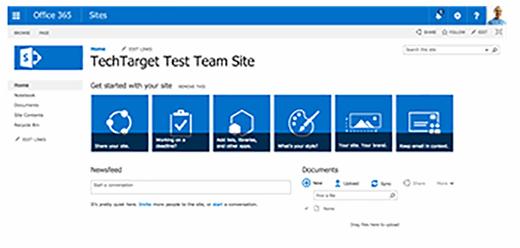 Websitesammlung des Testteams