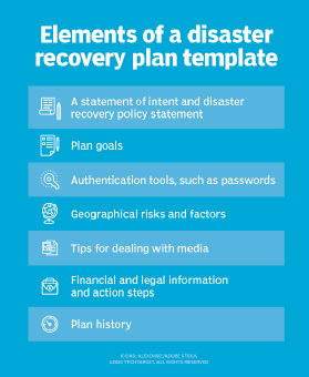 This template provides space to assign responsibilities, identify stakeholders, and set up a proper response plan. What Is A Disaster Recovery Plan Drp And How Do You Write One