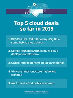 The biggest cloud deals of 2019 so far