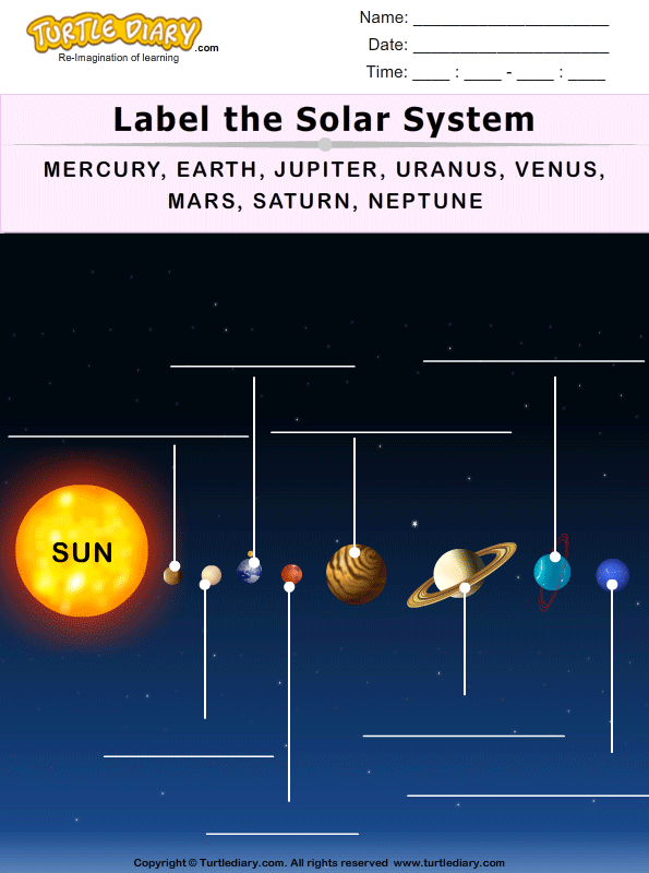 Label the Solar System Worksheet - Turtle Diary