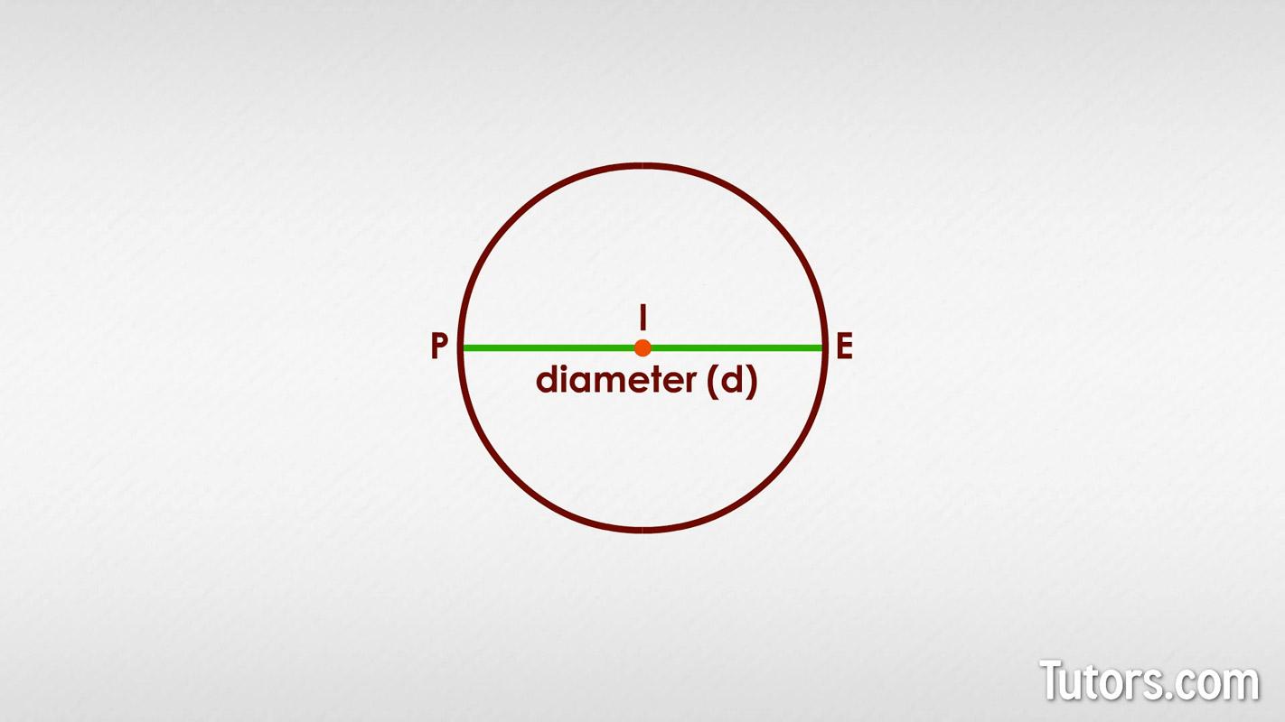 Radius Diameter Amp Circumference Of A Circle Video