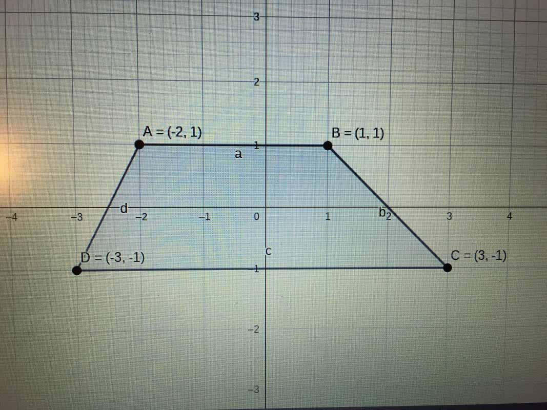 Dilation In Math