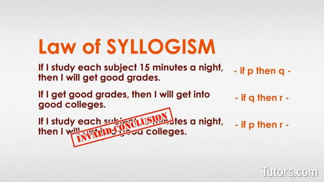 Law of Syllogism (Definition & Examples)