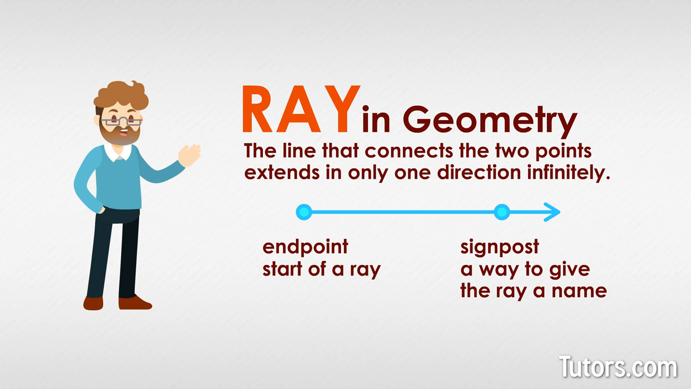 What Is A Ray In Geometry