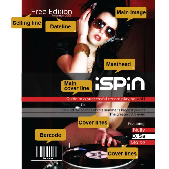 How To Create A Music Magazine Cover In Indesign Taufiq S Blog