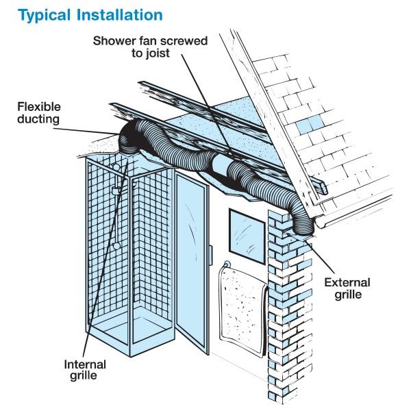 Manrose Bathroom Extractor Fan Wiring Diagram. Air Purifier Wiring ...