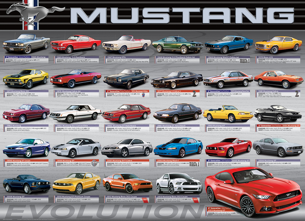 Muscle Car Jigsaw Puzzles
