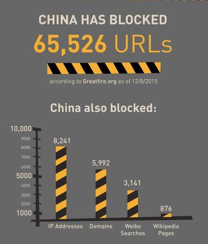 China-censorship-2