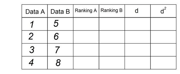 ข้อมูล 1 ข้อมูลข
