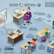 'How Mobile Classroom App Inspires easy learning'