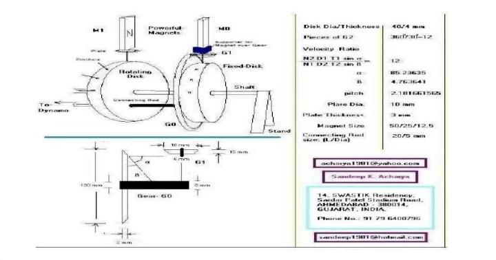 8c1cf3d8b40 55317023 Perendev Magnetic Motor Pdf Doent