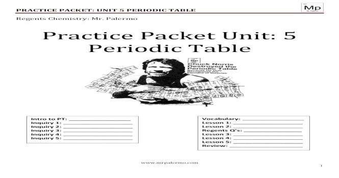 Chemistry Periodic Table Regents | Cabinets Matttroy