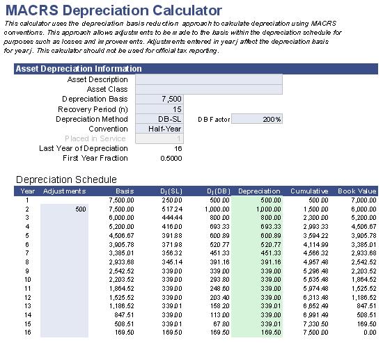 Carpet Depreciation Calculator Www Stkittsvilla Com
