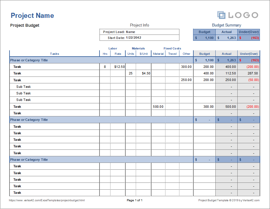 This is a totally free sample construction budget template, that will help you detail your material and labor costs. Free Project Budget Templates