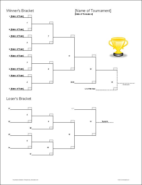 Double Elimination Tournament Bracket