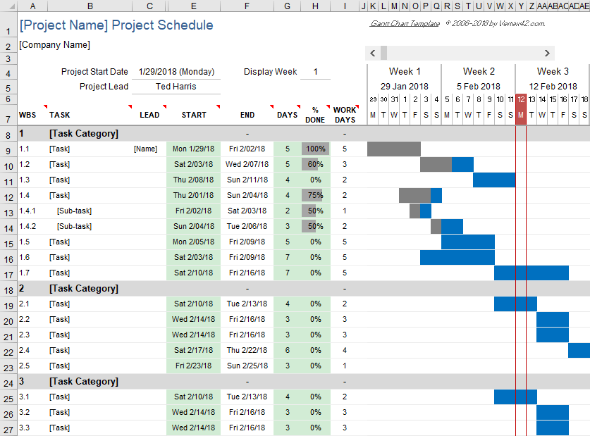 Gantt charts can be versatile tools for project management when used correctly. Free Gantt Chart Template For Excel