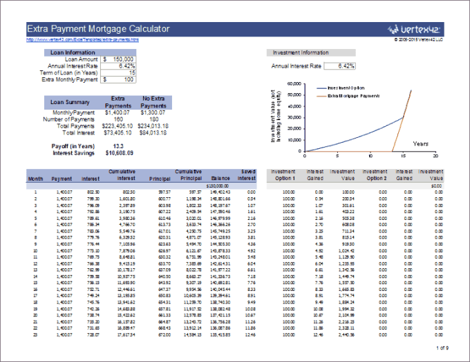 Loan Calculator  Free Simple Loan Calculator for Excel