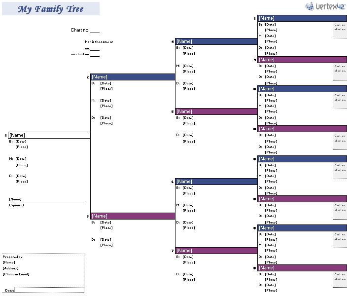 Sample Family Tree Charts