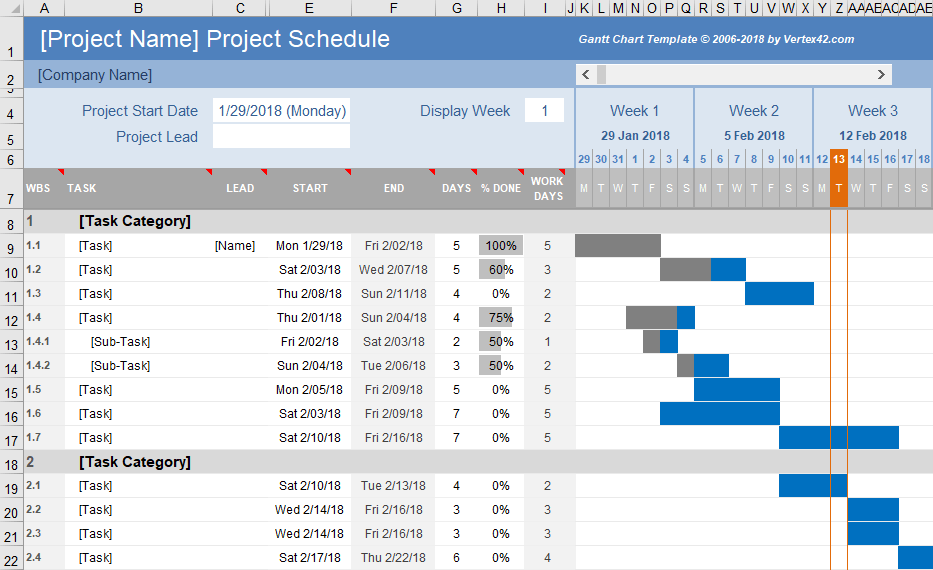 Using project schedule spreadsheets enables professionals to efficiently manage their project by the hour and see exactly how much time is … Free Gantt Chart Template For Excel