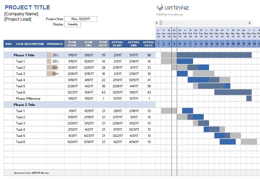It allows the audience to understand where the planned. Project Timeline Template For Excel