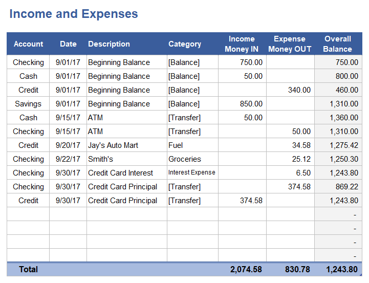 Change budget to goal if you want to use the spreadsheet to track your savings goals. Income And Expense Tracking Worksheet