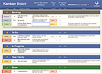As a certified associate in project management having wo. 20 Project Management Templates For Excel Project Schedules