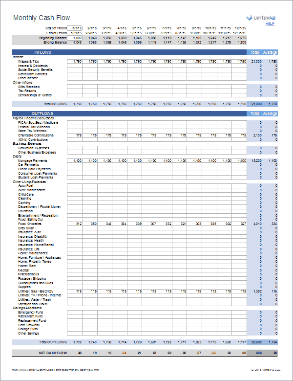 Simplified monthly cash flow statement template; Monthly Cash Flow Worksheet For Personal Finance
