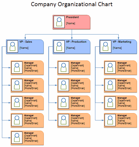 Select the org chart file you created earlier in google sheets. Free Organizational Chart Template Company Organization Chart