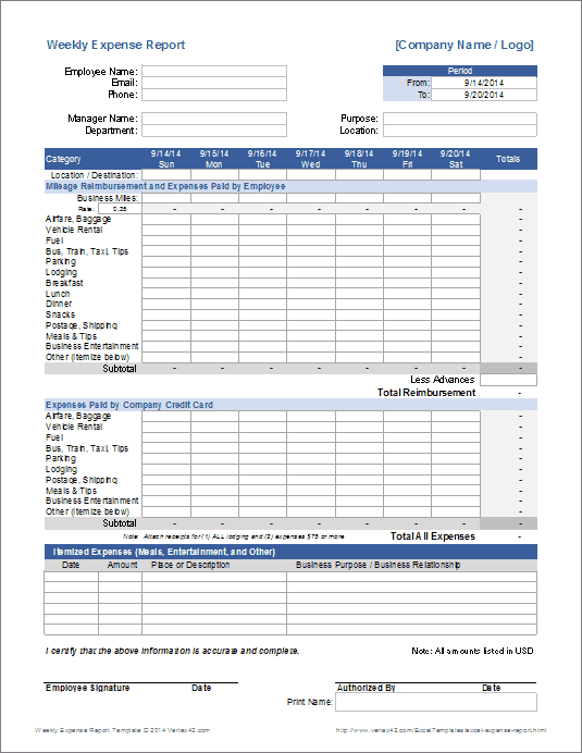 The five budgeting tools below are among our. Weekly Expense Report For Excel