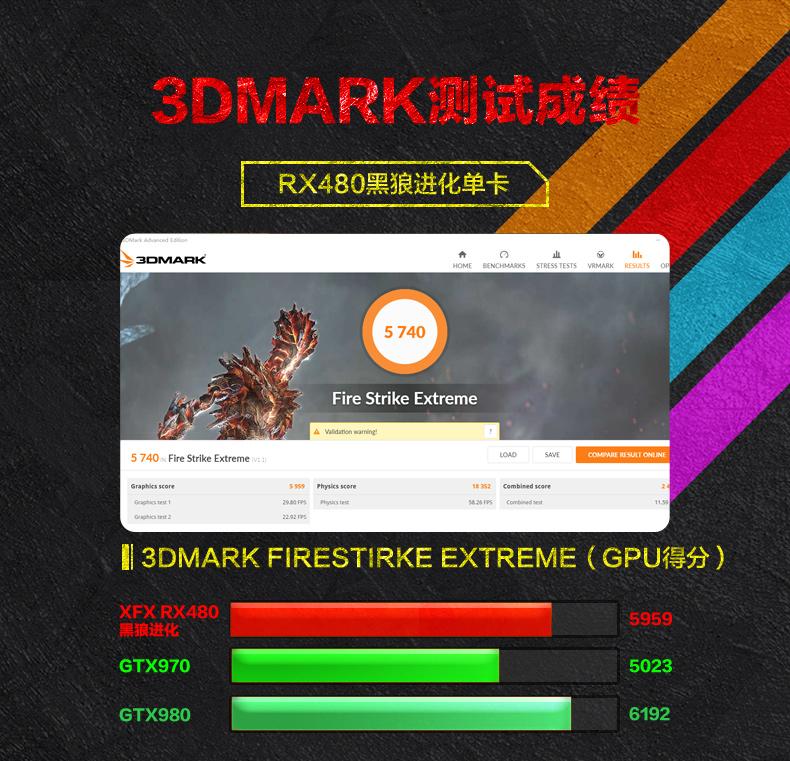 XFX Radeon RX 480 Black Edition (6)