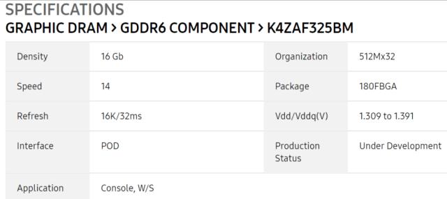 Samsung GDDR6 Specs 1000x445 Samsung GDDR6 K4ZAF325BM HC14 Memory grabs the CES Innovation Award